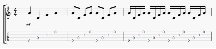 Come leggere una tablatura per ukulele